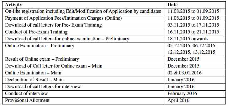 Ibps exam online application 2015 last date